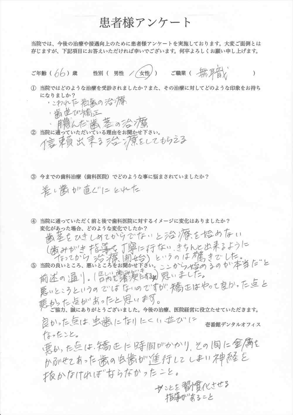 壱番館デンタルオフィス口コミ評判アンケート15
